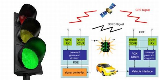 smart-traffic-lights-1_AMaJV_24429