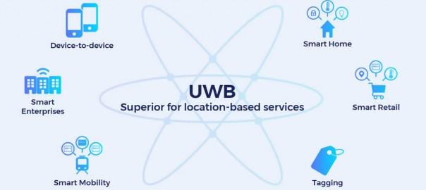 UWB 2