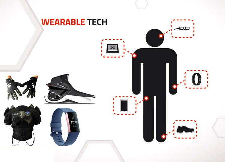 Wearable-IoT-Devices